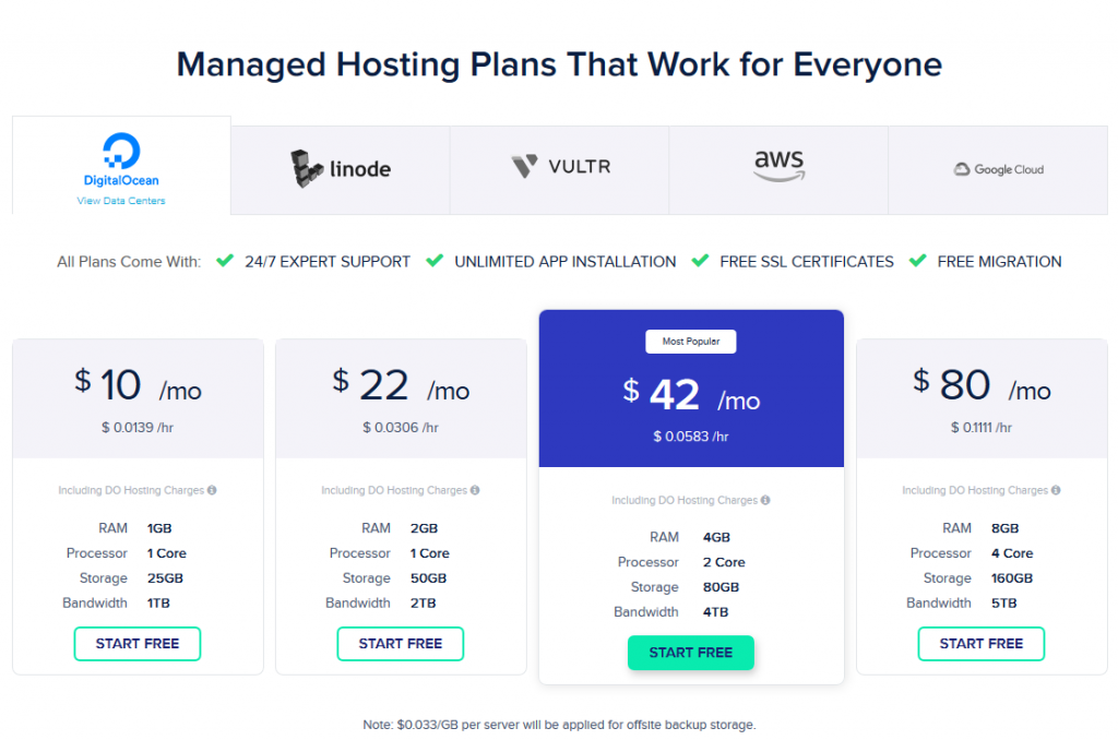 cloudways hosting prices