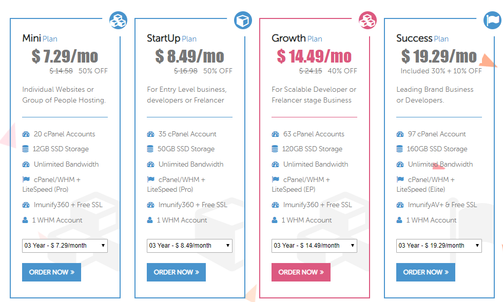 domain racer reseller prices